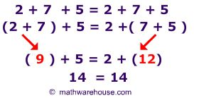 Picture of Associative Property