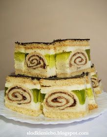 Blog o deserach, pieczeniu ciast, gotowaniu. Przepisy bezglutenowe, bez mleka i jajek.