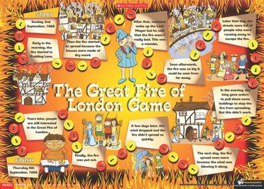 the great fire of london information ks1 - Google Search