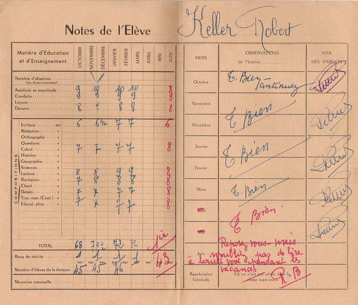 Le carnet de notes des années 70-80 avec les notes mais aussi les appréciations des professeurs... Bien sûr, il fallait le faire signer par les parents...
