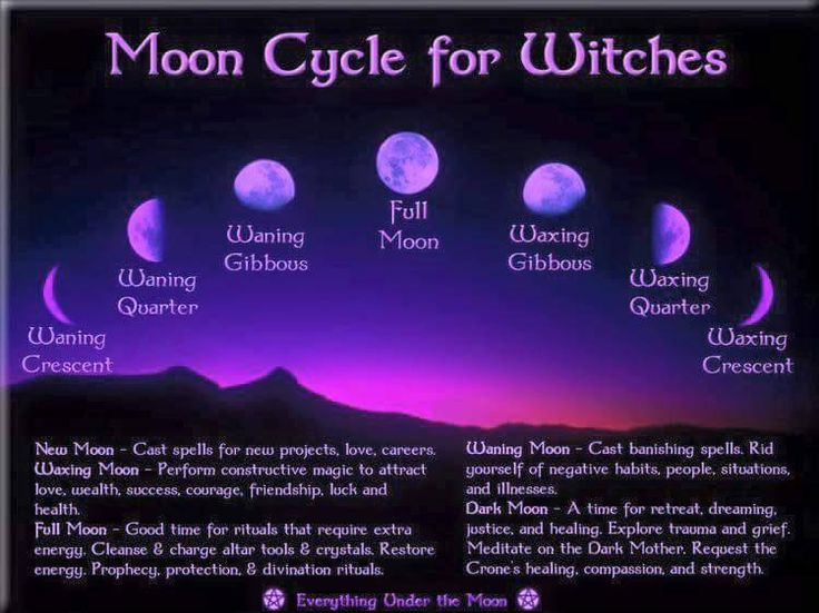 blood moon meaning witches - photo #36
