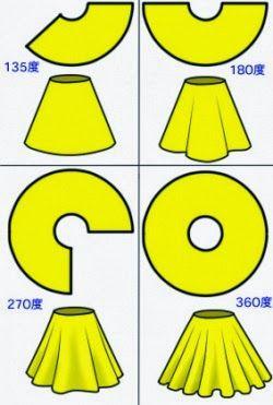 falda circular triple - Buscar con Google