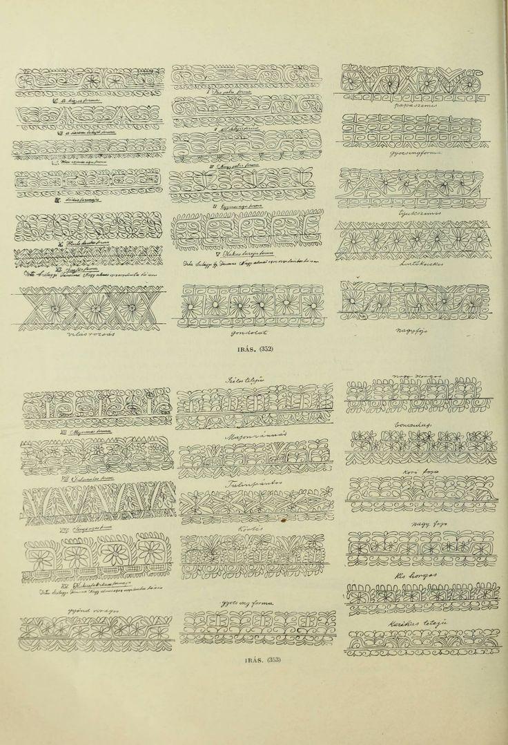 Hungarian_A magyar nép művészete. Számos szakértő és művész közreműködésével_book 1907.