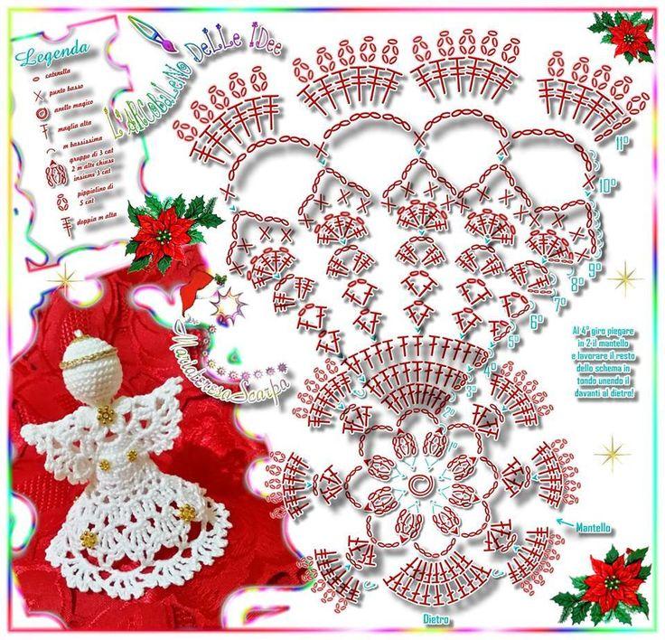 Galeria rozmaitości: Wzory szydełkowe-Boże Narodzenie