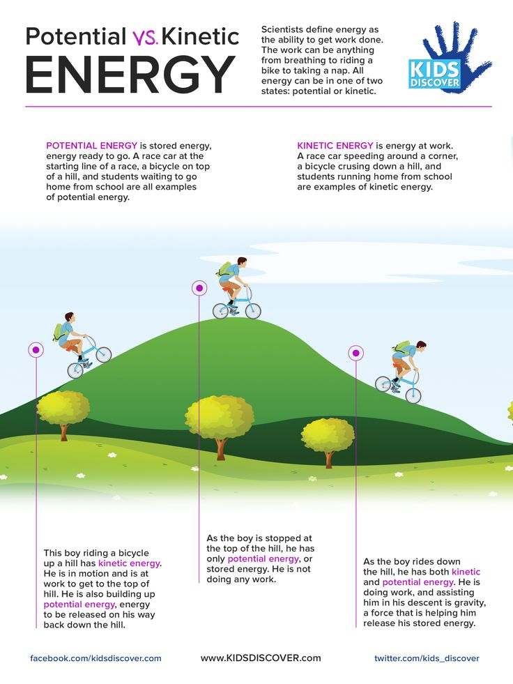 Worksheets Potential And Kinetic Energy Worksheet 17 best ideas about kinetic energy on pinterest motion physics scientists define as the ability to get work done this free lesson sheet explains two states for which all exis
