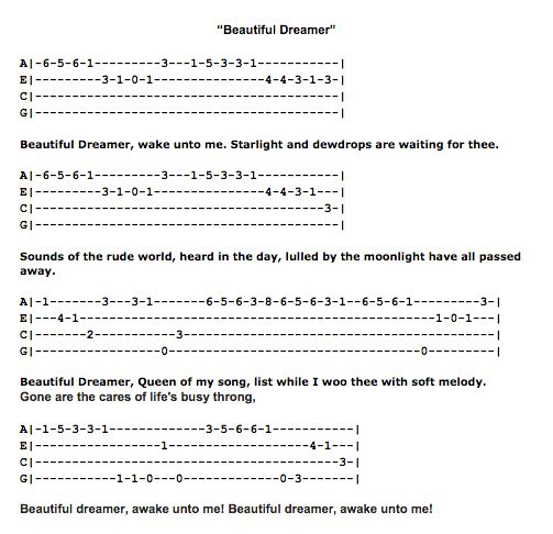 Beautiful Dreamer Ukulele Fingerpicking Pattern : Ukulele Fingerpicking Patterns : Pinterest ...