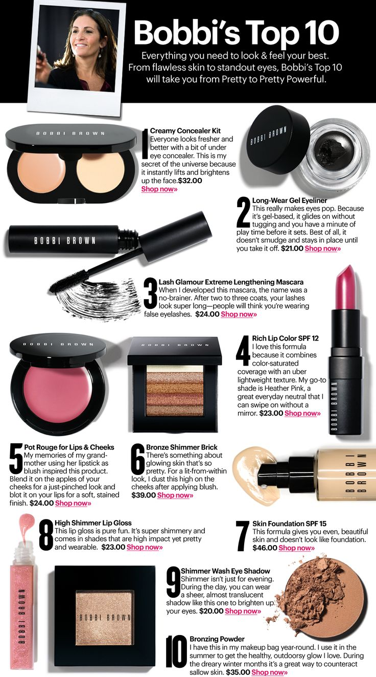 "Bobbi Brown's Top 10 products for your basic cosmetics ""wardrobe""  -- all listed are hers, but good basic list and as always some useful tips"