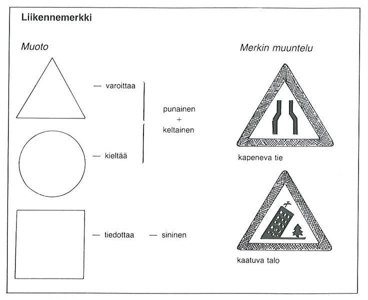Värien käyttö ja symboliikka - liikennemerkki - muodot (taustaa).