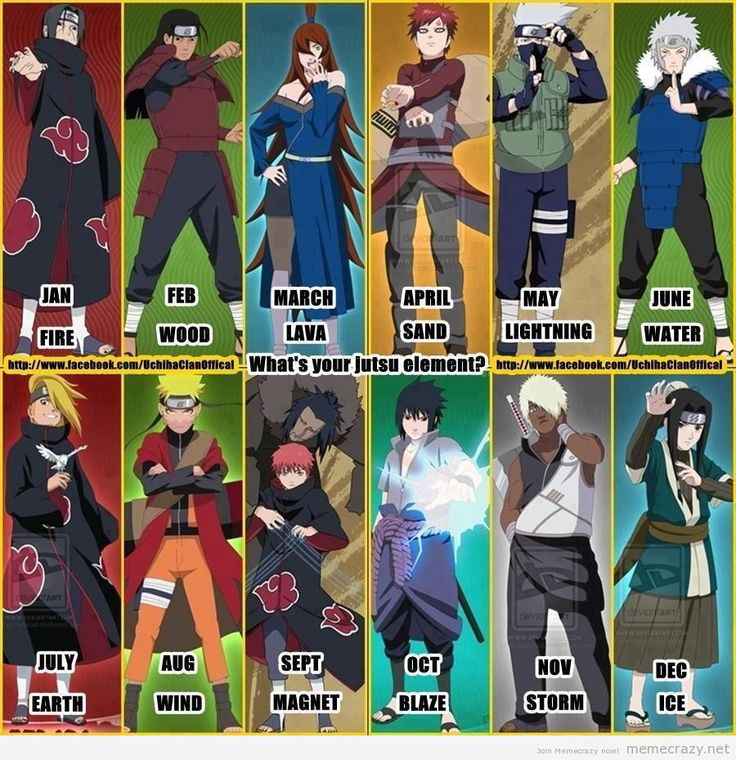 Anime Characters Born On September 6 : Anime funny pictures naruto and manga
