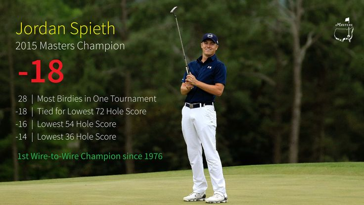 Congratulations Jordan! 2015 Masters Champion at age 21 with a final score of 18 under-par. Wow, way to go!