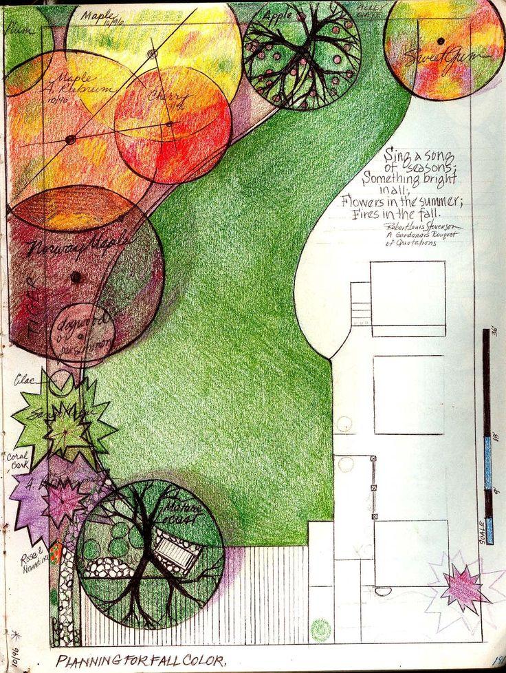 Best Garden Design Drawing Images On Pinterest Landscape
