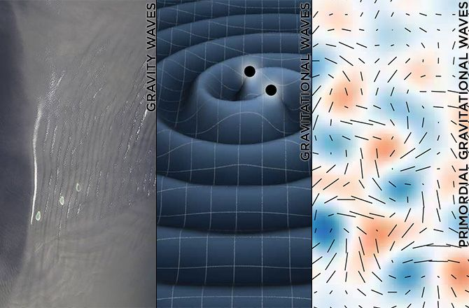 Gravitational Waves vs. Gravity Waves: Know the Difference! Gravity waves, gravitational waves and primordial gravitational waves... what do they mean? Is there a difference?