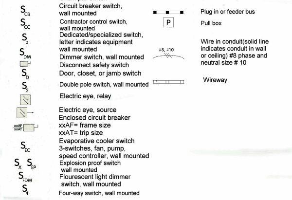 Electrical Switch Symbols Electrical Pinterest