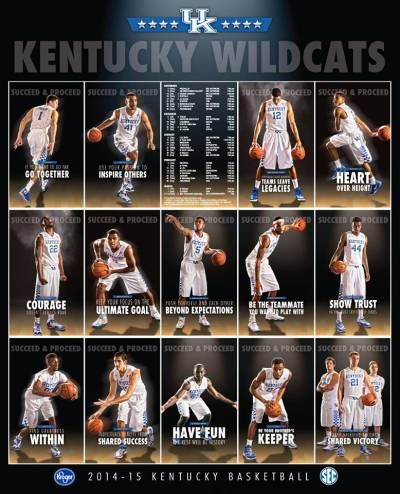 2015 UK Basketball Desktops | Kentucky basketball posters, schedule cards available throughout ...