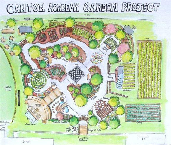 130 best School Garden images on Pinterest | Back garden ideas ...