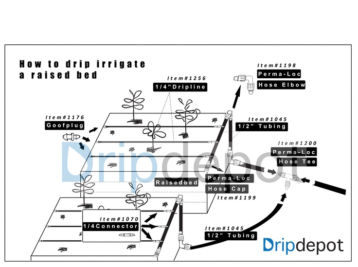 10 best images about drip irrigation line drawings on