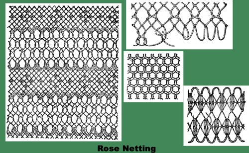 Iva Rose Vintage Reproductions - The Art of Tatting & Netting - Butterick c.1895