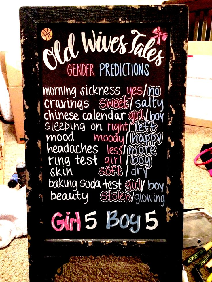 Pregnancy Old wives tales chalkboard gender reveal party ideas blue and pink