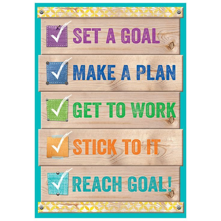 goal setting workplace As an owner or manager the best thing you can do is set your own goals for your  company and team and empower your employees to do the.