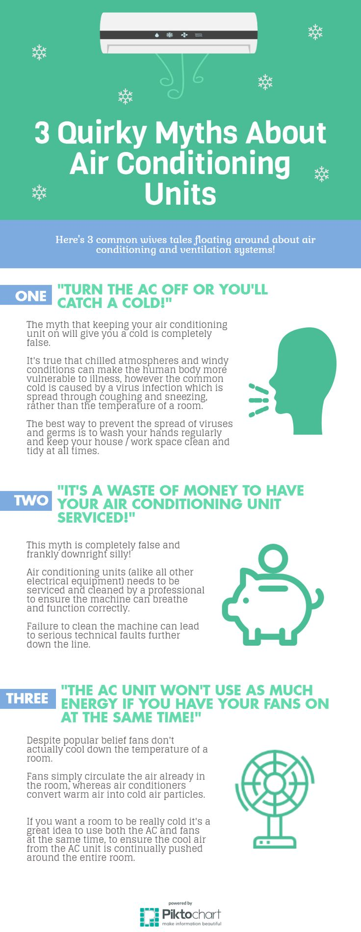 Learn more about the myths floating around about air conditioning units in this infographic!   You can view the original infographic here: https://magic.piktochart.com/output/22943588-3-myths-about-air-conditioning-units  Please visit our website for further information: http://www.aircontrol.co.uk/  Contact us: Air Control & Development Ltd Unit 5 ABS Business Park Northgate Aldridge Walsall WS9 8TH  Contact number: 0845 607 6841