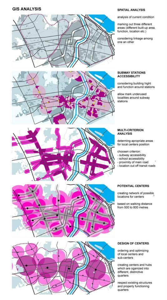 Seoul Urban Design 2013 GIS ANALYSIS