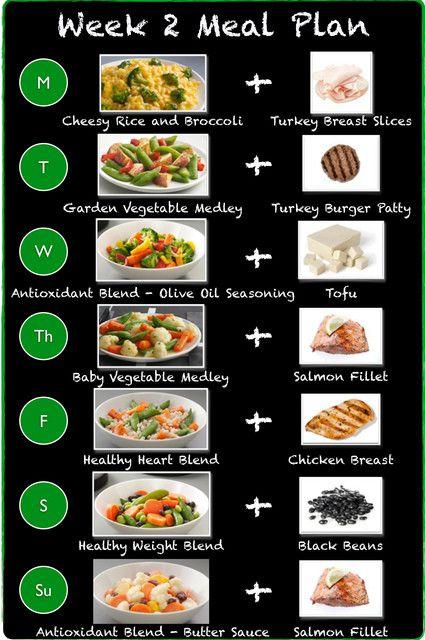 veggie meal plan2 More easy ideas for dinner using frozen veggies - love it! Dietitian approved!
