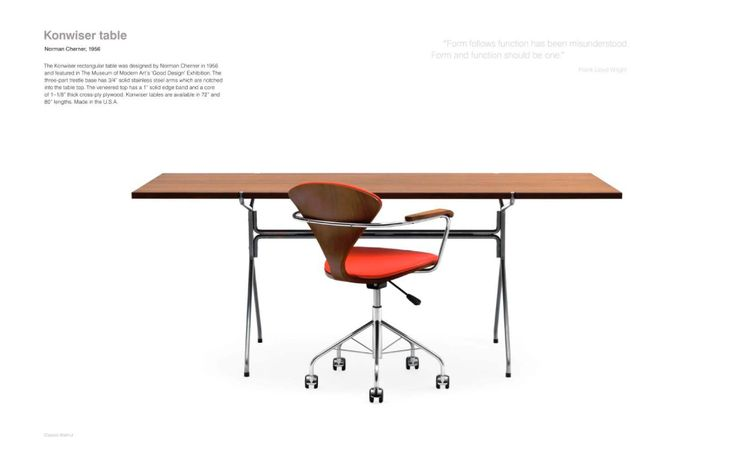 cherner desk and task chair