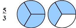 Mathe-Lexikon: Unechter Bruch - ©2011-2016, www.mathiki.de - Ihre Matheseite im Internet #math #lexikon #lexicon #fraction #bruch #tutorial
