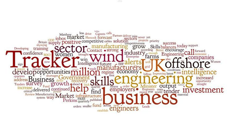 Word cloud #infographic of Tracker's #business #intelligence blog for the week ending 12th June 2014.