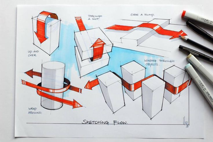 Design Sketching #swcorpdesignoffice