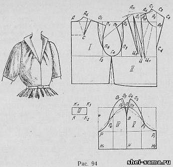36. Полуреглан - Искусство шитья - Всё о шитье