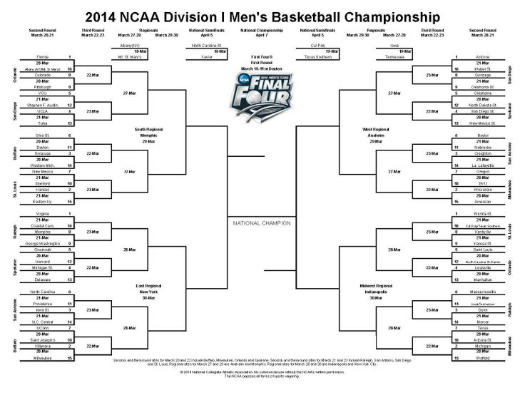 21+ March madness games today womens ideas in 2021
