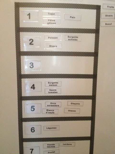 Freezer door organisation.  just brilliant - use magnetic labels.  Rebekka's craft room: From the order in the freezer