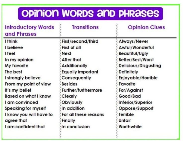 great words to use in an essay
