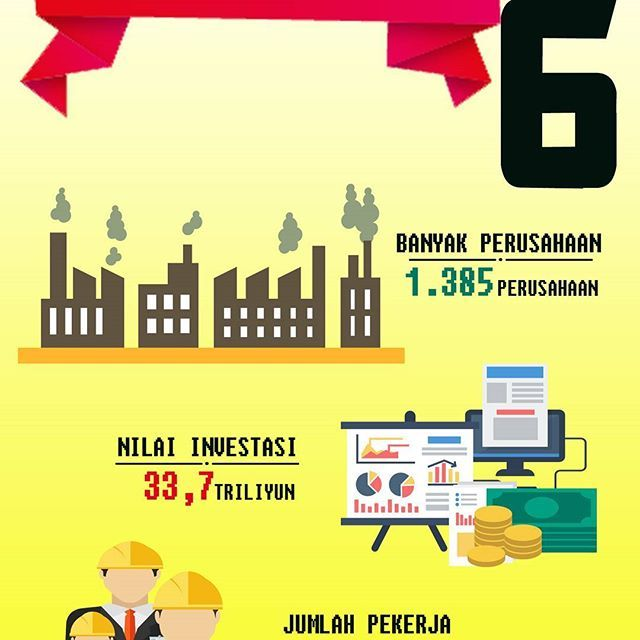 BAB VI #infographic #DDA #kepulauanmeranti #bps #desain #industrial #investasi #riau