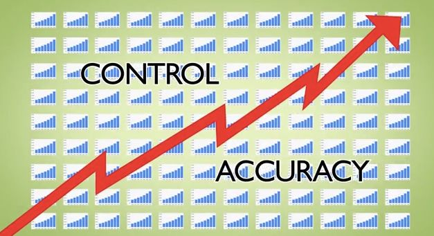 Control Accuracy with Microsite Masters