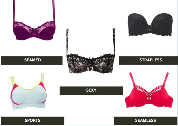 "Do you have the ""5 S's"" in your lingerie drawer?"