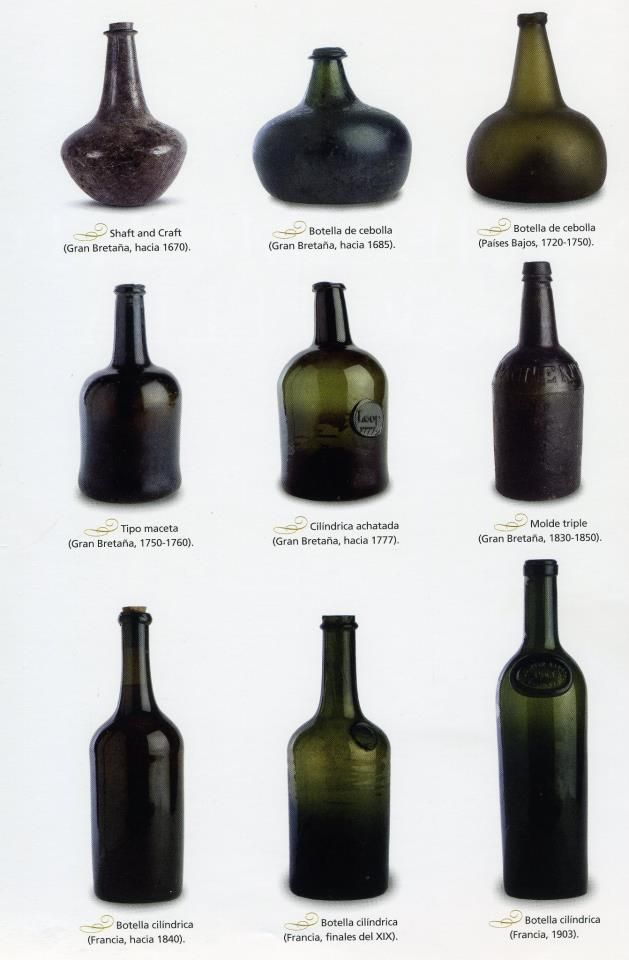 Great pic: History of #wine #bottle pinned with Pinvolve