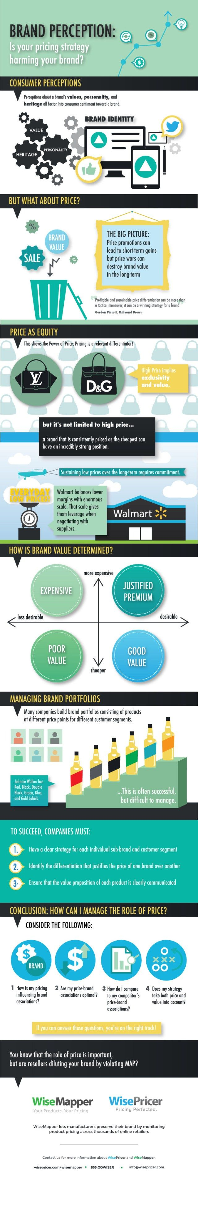 Brand perception #infografia #infographic #marketing