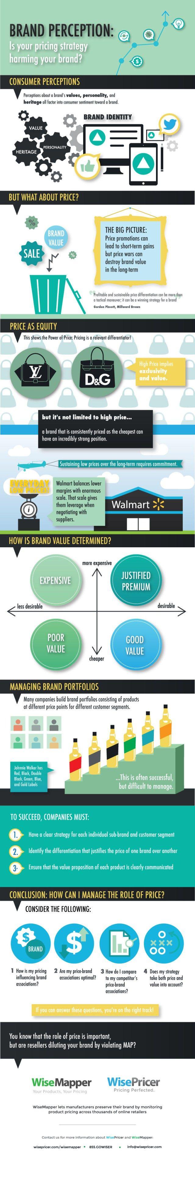 Brand perception #infografia #infographic #marketing