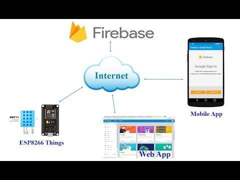 12) Connecting Arduino Node-MCU with Google Firebase Using Arduino