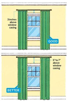 11 Foolproof Decorating Tips illustration fo how to hang curtains so ceilings look taller, foolproof staging tips from decorators