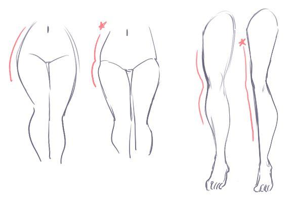 legs, legs tutorial, legs drawing, leg position, leg pose