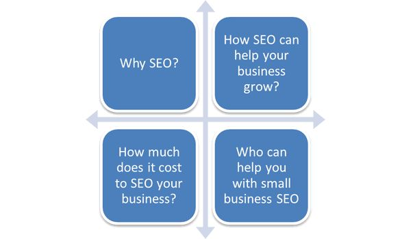 Small business SEO in simple terms — http://www.reliablesoft.net/small-business-seo-in-simple-terms/ #seo #smallbusiness