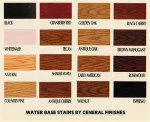 Water Based Wood Stains - The Best Image Search