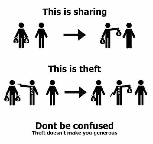 Taxation is Theft Taxation is Slavery ...