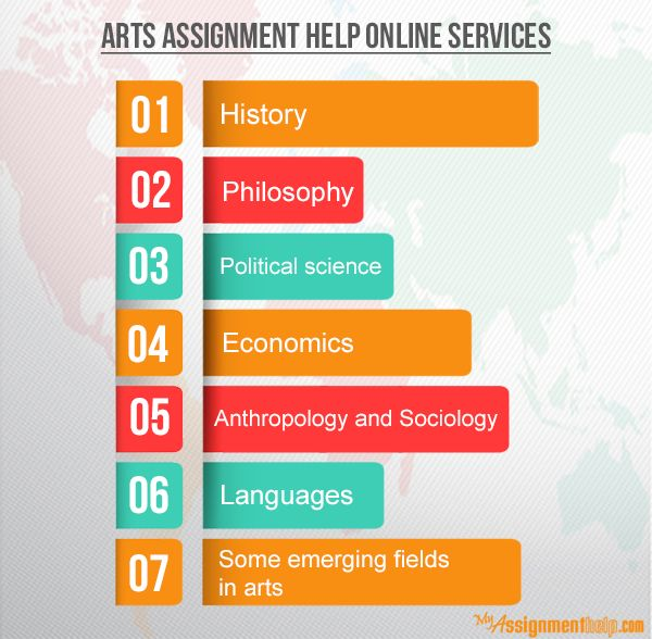 our arts assignment help comes the guarantee of first class  our arts assignment help comes the guarantee of first class assignment plagiarism paper backed by academic and journal references the a