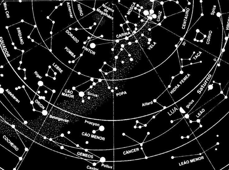 Carta Celeste  Via http://projeto-portal.blogspot.com.br/2012/10/a-quantas-anda-astronomia-amadora-por.html
