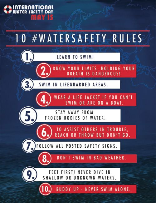 83 Best Pool Safety Images On Pinterest Swiming Pool Water Safety And Covered Pool