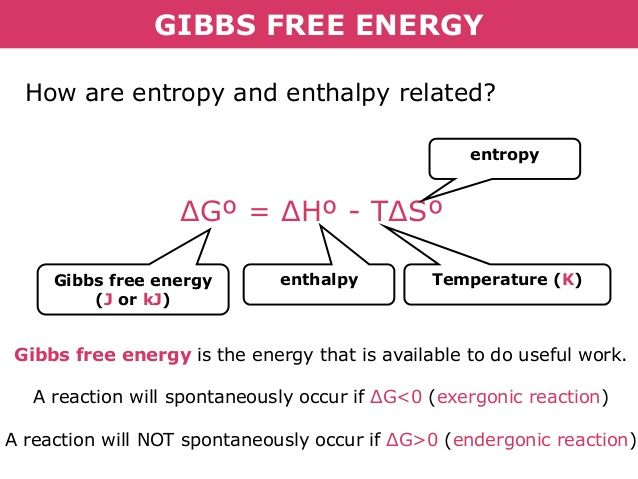enthalpy and entropy relationship